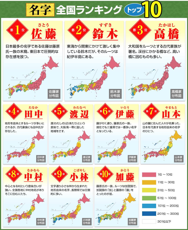 日本の名字・家紋大事典 全4巻 | ユーキャン通販ショップ